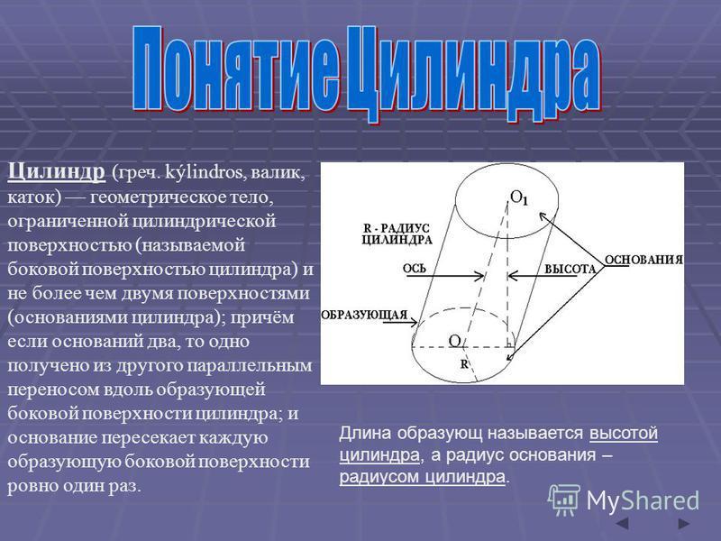 Цилиндр (греч. kýlindros, валик, каток) геометрическое тело, ограниченной силиндрической поверхностью (называемой боковой поверхностью силиндра) и не более чем двумя поверхностями (основаниями силиндра); причём если оснований два, то одно получено из