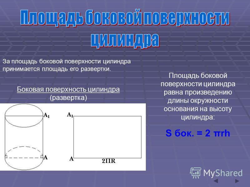 За площадь боковой поверхности силиндра принимается площадь его развертки. Боковая поверхность силиндра (развертка) Площадь боковой поверхности силиндра равна произведению длины окружности основания на высоту силиндра: S бок. = 2 πrh