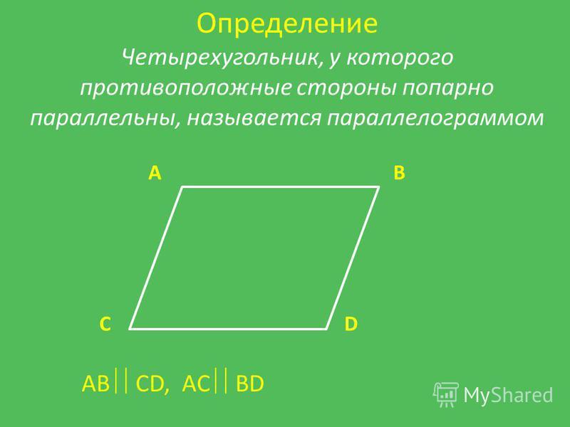 АB CD AB CD, AC BD Определение Четырехугольник, у которого противоположные стороны попарно параллельны, называется параллелограммом