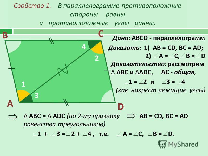 Свойство 1. В параллелограмме противоположные стороны равны и противоположные углы равны. А В С D Дано: АВСD - параллелограмм Доказать: 1) АВ = СD, BC = AD; 2) A = C, B = D Доказательство: рассмотрим АВС и ADC, AC - общая, 1 2 3 4 1 = 2 и 3 = 4 (как