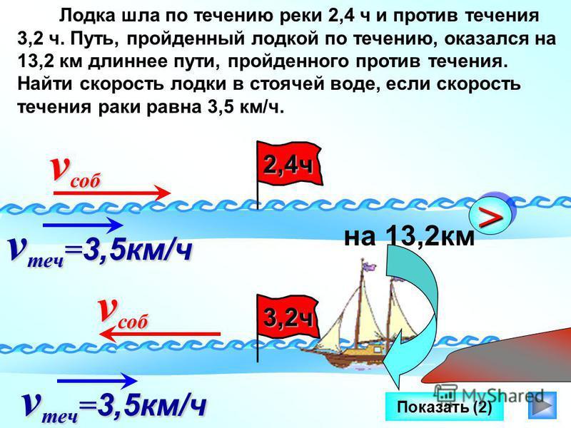 v саб Показать (2) Лодка шла по течению реки 2,4 ч и против течения 3,2 ч. Путь, пройденный лодкой по течению, оказался на 13,2 км длиннее пути, пройденного против течения. Найти скорость лодки в стоячей воде, если скорость течения раки равна 3,5 км/