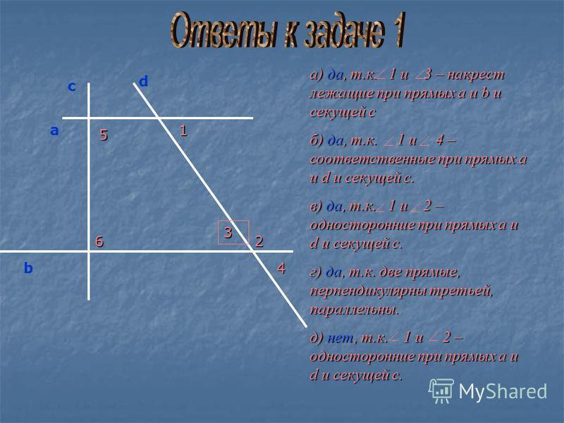 а) да, т.к. 1 и 3 – накрест лежащие при прямых а и b и секущей с б) да, т.к. 1 и 4 – соответственные при прямых а и d и секущей с. в) да, т.к. 1 и 2 – односторонние при прямых а и d и секущей с. г) да, т.к. две прямые, перпендикулярны третьей, паралл