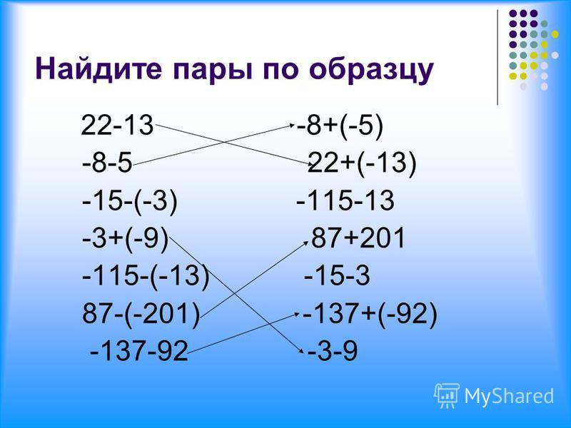 Найдите пары по образцу 22-13 -8+(-5) -8-5 22+(-13) -15-(-3) -115-13 -3+(-9) 87+201 -115-(-13) -15-3 87-(-201) -137+(-92) -137-92 -3-9