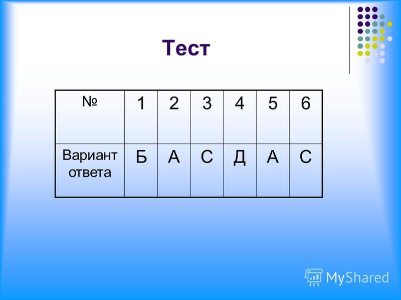 Тест 123456 Вариант ответа БАСДАС