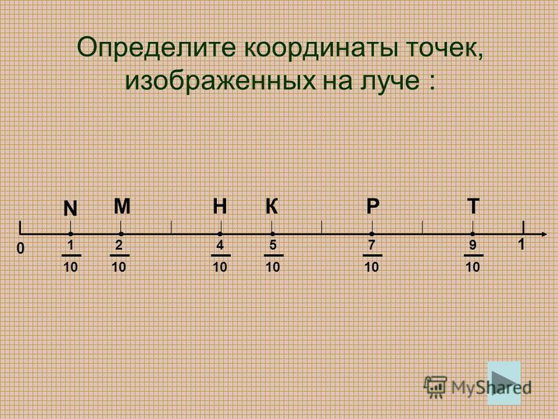Какая часть фигуры закрашена: голубым – розовым – желтым – Проверьте себя Проверьте себя Проверьте себя Математический диктант а) б) в)в) 1 2 3 4 6 1 6 2 3 1 6 3 2 1 6 3 2 1 6 5 6 2 3 1 6 3 2 1 6 2 2 1 6 2 3 1 6 1