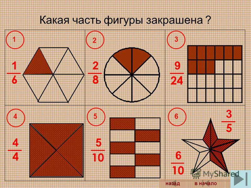 Изображение дробей египтянами : 2 3 = 1 7 = 1 2 =