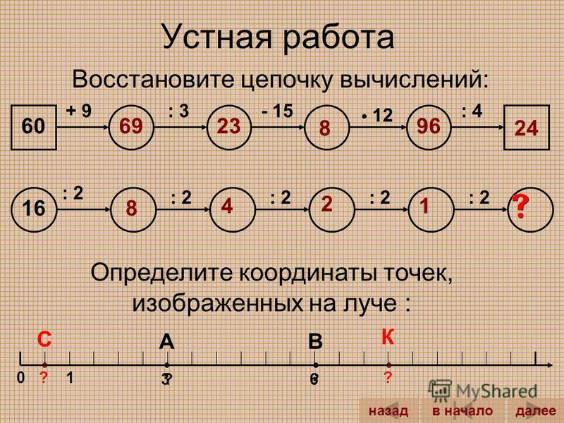 Действия с дробями в средние века считались самой сложной областью математики. До сих пор немцы говорят про человека, попавшего в трудное положение, что он «попал в дроби».