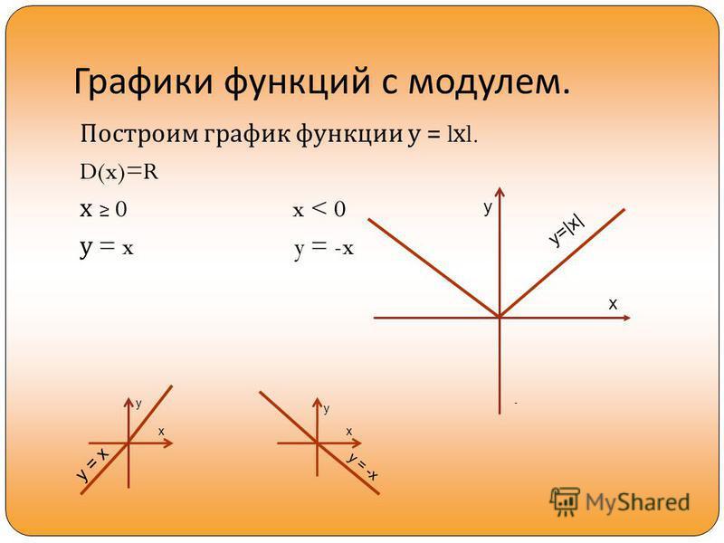 Графики функций с модулем. Построим график функции у = l х l. D(x)=R х 0 x < 0 у = x y = -x - y=|x| y = -x y = x x xx y y y