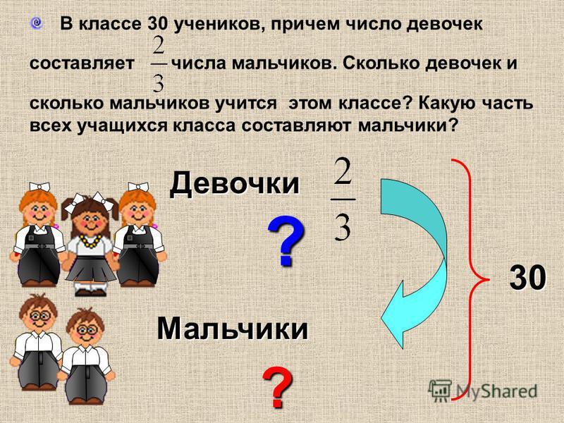 В классе 30 учеников, причем число девочек составляет числа мальчиков. Сколько девочек и сколько мальчиков учится этом классе? Какую часть всех учащихся класса составляют мальчики?Девочки Мальчики 30 ??