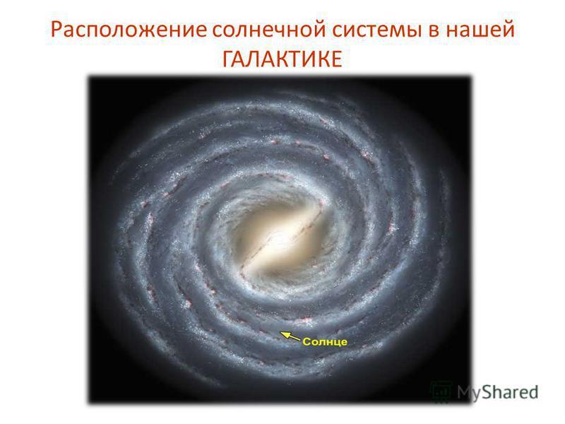Расположение солнечной системы в нашей ГАЛАКТИКЕ