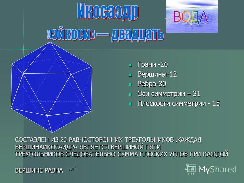 Грани -20 Грани -20 Вершины-12 Вершины-12 Ребра-30 Ребра-30 Оси симметрии – 31 Оси симметрии – 31 Плоскости симметрии - 15 Плоскости симметрии - 15 СОСТАВЛЕН ИЗ 20 РАВНОСТОРОННИХ ТРЕУГОЛЬНИКОВ,КАЖДАЯ ВЕРШИНАИКОСАИДРА ЯВЛЯЕТСЯ ВЕРШИНОЙ ПЯТИ ТРЕУГОЛЬНИ