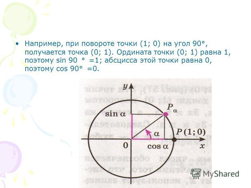 Например, при повороте точки (1; 0) на угол 90°, получается точка (0; 1). Ордината точки (0; 1) равна 1, поэтому sin 90 ° =1; абсцисса этой точки равна 0, поэтому соs 90° =0.