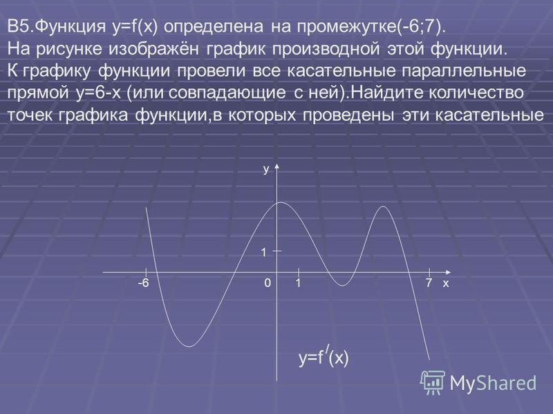 В5. Функция у=f(x) определена на промежутке(-6;7). На рисунке изображён график производной этой функции. К графику функции провели все касательные параллельные прямой y=6-x (или совпадающие с ней).Найдите количество точек графика функции,в которых пр