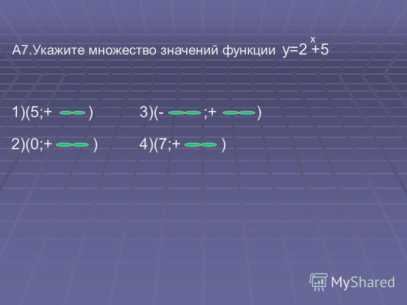 А7. Укажите множество значений функции у=2 +5 x 1)(5;+ )3)(- ;+ ) 2)(0;+ )4)(7;+ )