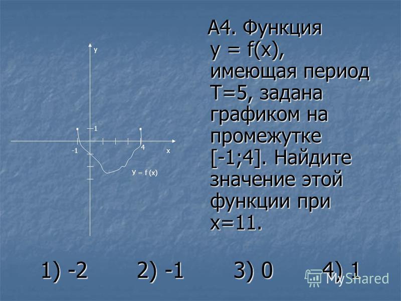А4. Функция у = f(х), имеющая период Т=5, задана графиком на промежутке [-1;4]. Найдите значение этой функции при х=11. А4. Функция у = f(х), имеющая период Т=5, задана графиком на промежутке [-1;4]. Найдите значение этой функции при х=11... 1 у х У