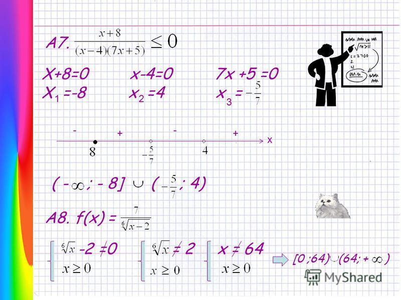 А7. X+8=0 x-4=0 7x +5 =0 X =-8 x =4 x = 12 3 - + - + x ( - ; - 8] ( ; 4) А8. f(x) = -2 =0 = 2 x = 64 [0 ;64) (64; + )