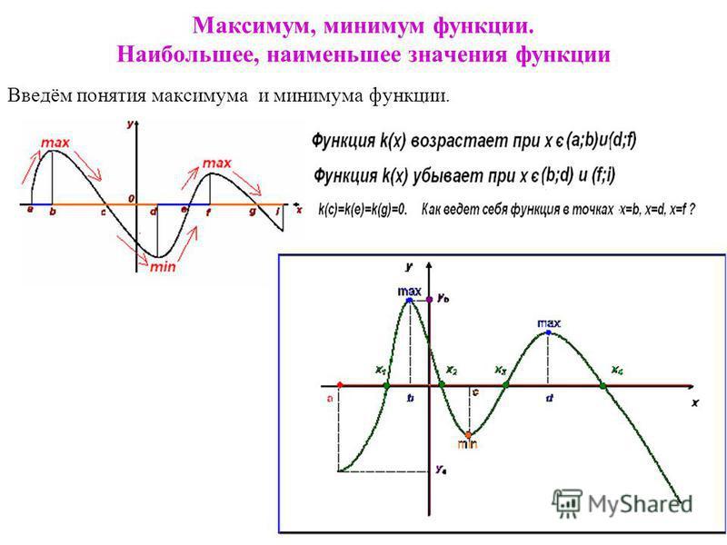 Максимум, минимум функции. Наибольшее, наименьшее значения функции Введём понятия максимума и минимума функции.