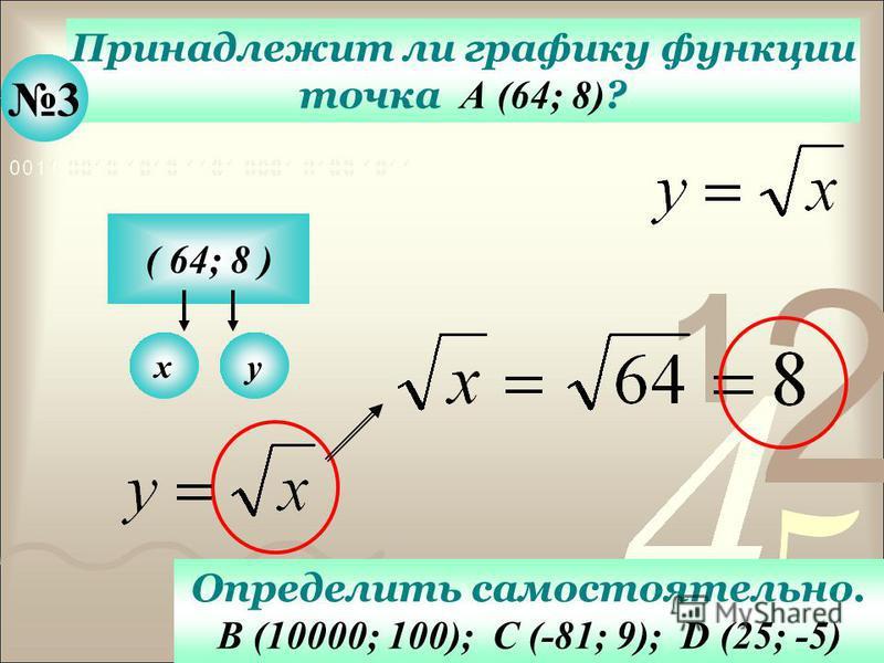 Принадлежит ли графику функции точка А (64; 8) ? 3 ( 64; 8 ) х у Определить самостоятельно. В (10000; 100); С (-81; 9); D (25; -5)