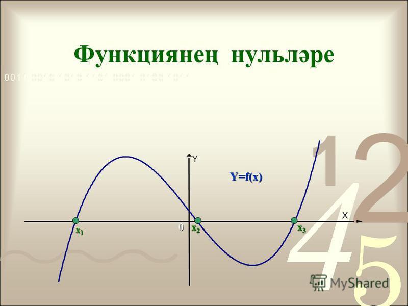 Функциянең нульләре X Y x1x1x1x1 Y=f(x) 0 x2x2x2x2 x3x3x3x3