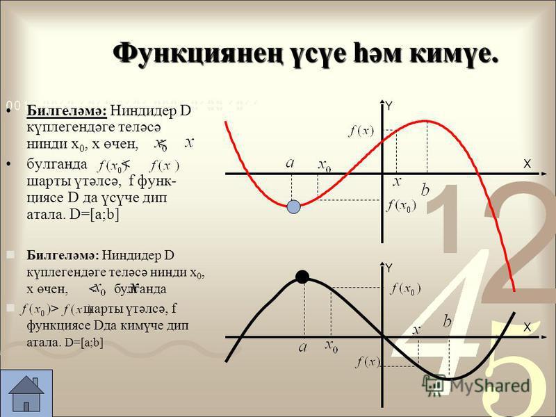 Функциянең үсүе һәм кимүе. Функциянең үсүе һәм кимүе. Билгеләмә: Ниндидер D күплегендәге теләсә нинди x 0, x өчен, < булганда < шорты үтәлсә, f функция се D да үсүче дип атака. D=[a;b] Билгеләмә: Ниндидер D күплегендәге теләсә нинди x 0, x өчен, < бу