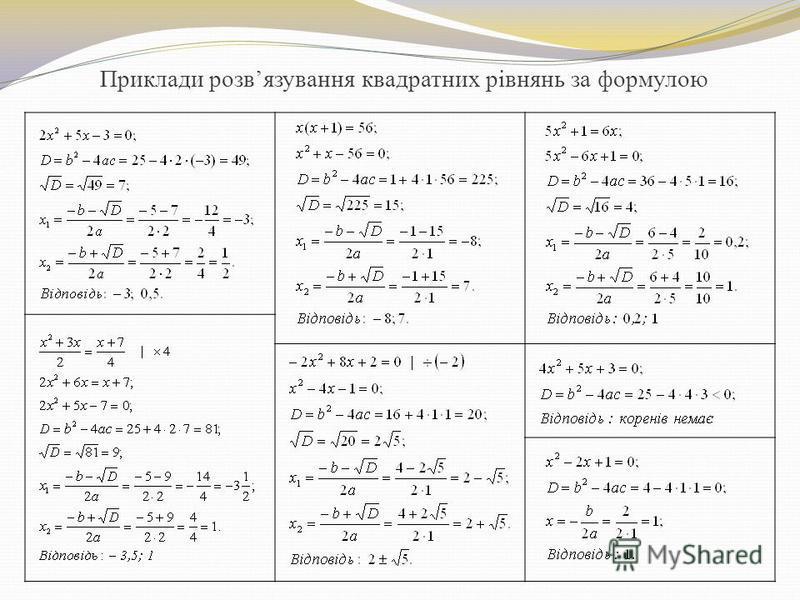 Приклади розвязування квадратних рівнянь за формулою