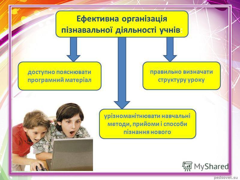 Ефективна організація пізнавальної діяльності учнів: доступно пояснювати програмний матеріал урізноманітнювати навчальні методи, прийоми і способи пізнання нового правильно визначати структуру уроку