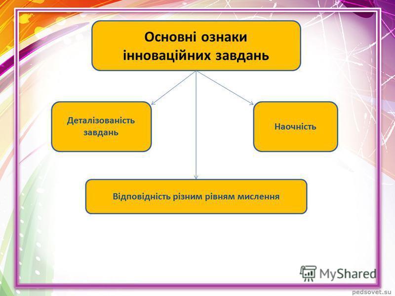 Основні ознаки інноваційних завдань Деталізованість завдань Відповідність різним рівням мислення Наочність