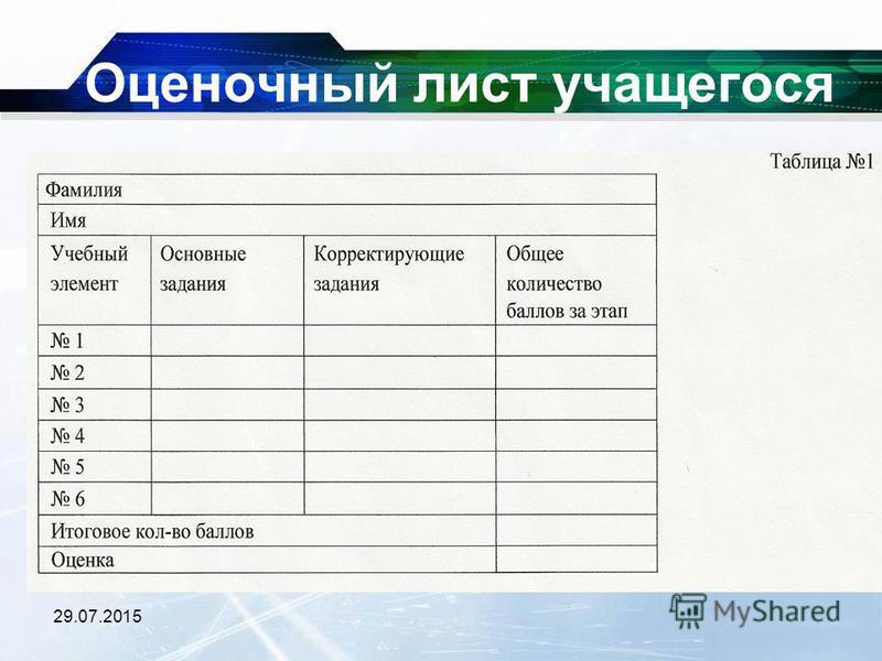 Оценочный лист учащегося
