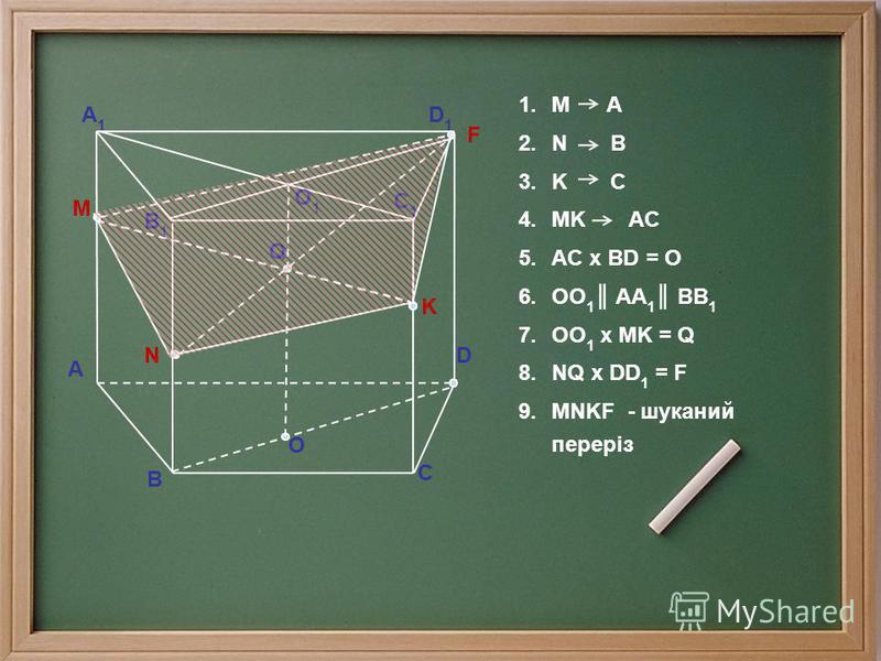 1.M A 2.N B 3.K C 4.MK AC 5.AC x BD = O 6.OO 1 AA 1 BB 1 7.OO 1 x MK = Q 8.NQ x DD 1 = F 9.MNKF - шуканий переріз A B C D O M N K F Q A1A1 B1B1 C1C1 D1D1 O1O1