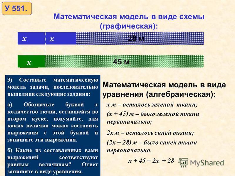 У 551. Математическая модель в виде схемы (графическая): 28 м 45 м Математическая модель в виде уравнения (алгебраическая): (x + 45) м – было зелёной ткани первоначально; 2x м – осталось синей ткани; x + 45 = 2x + 28 (2x + 28) м – было синей ткани пе