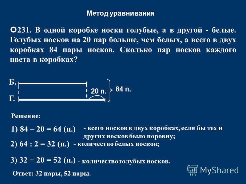 Метод уравнивания 20 п. Б. Г. 84 п. Решение: 1) 84 – 20 = 64 (п.) - всего носков в двух коробках, если бы тех и других носков было поровну; 2) 64 : 2 = 32 (п.) - количество белых носков; 3) 32 + 20 = 52 (п.) - количество голубых носков. Ответ: 32 пар