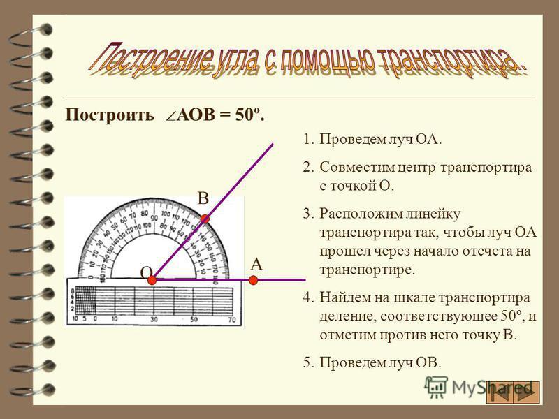 Прямые, пересекающиеся под прямым углом, - перпендикулярные. АВ N М AB MN