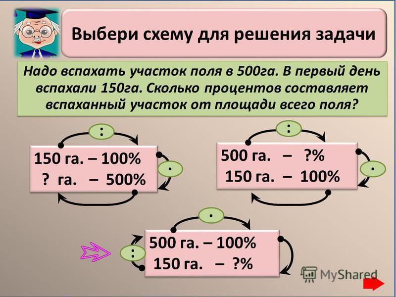 Выбери схему для решения задачи 150 га. – 100% ? га. – 500% 150 га. – 100% ? га. – 500% :. 500 га. – ?% 150 га. – 100% 500 га. – ?% 150 га. – 100% :. 500 га. – 100% 150 га. – ?% 500 га. – 100% 150 га. – ?%. : Надо вспахать участок поля в 500 га. В пе