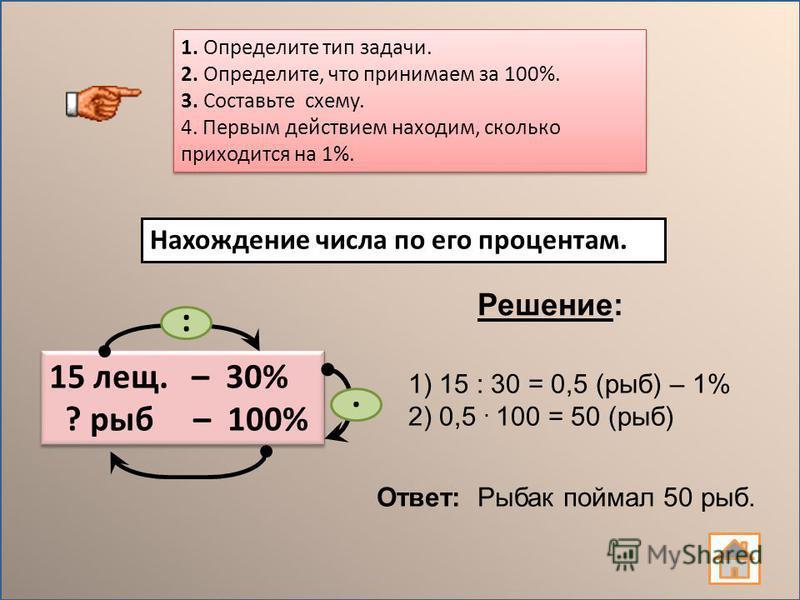 15 лещ. – 30% ? рыб – 100% 15 лещ. – 30% ? рыб – 100% :. 1. Определите тип задачи. 2. Определите, что принимаем за 100%. 3. Составьте схему. 4. Первым действием находим, сколько приходится на 1%. 1. Определите тип задачи. 2. Определите, что принимаем