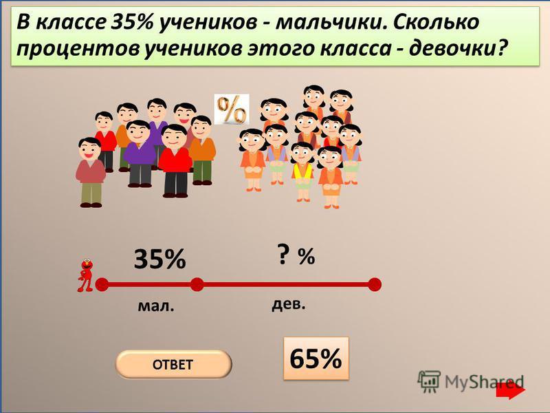 В классе 35% учеников - мальчики. Сколько процентов учеников этого класса - девочки? 35% ? % мал. дев. ОТВЕТ 65%