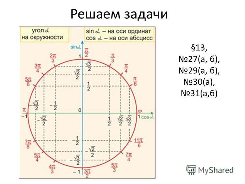 Решаем задачи §13, 27(а, б), 29(а, б), 30(а), 31(а,б)
