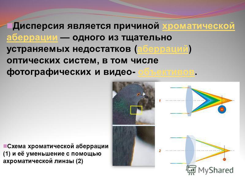 Схема хроматической аберрации (1) и её уменьшение с помощью ахроматической линзы (2) Дисперсия является причиной хроматической аберрации одного из тщательно устраняемых недостатков (аберраций) оптических систем, в том числе фотографических и видео- о