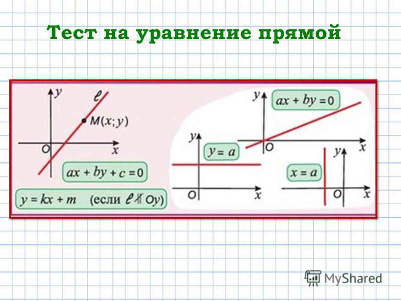 Тест на уравнение прямой