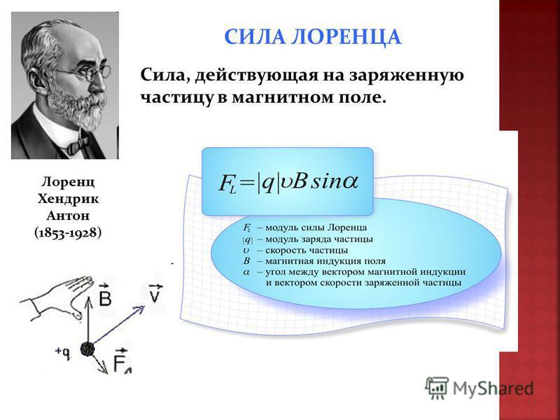 СИЛА ЛОРЕНЦА Лоренц Хендрик Антон (1853-1928) Сила, действующая на заряженную частицу в магнитном поле.