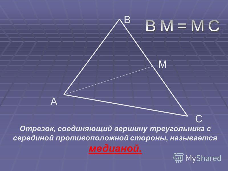 A В С М Отрезок, соединяющий вершину треугольника с серединой противоположной стороны, называется медианой.