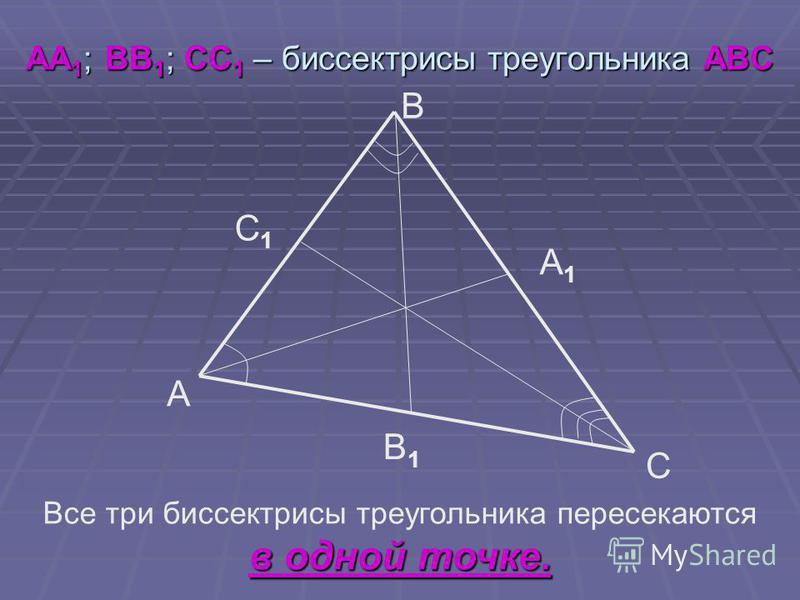 АА 1 ; ВВ 1 ; СС 1 – биссектрисы треугольника АВС Все три биссектрисы треугольника пересекаются в одной точке. B A C А1А1 В1В1 С1С1