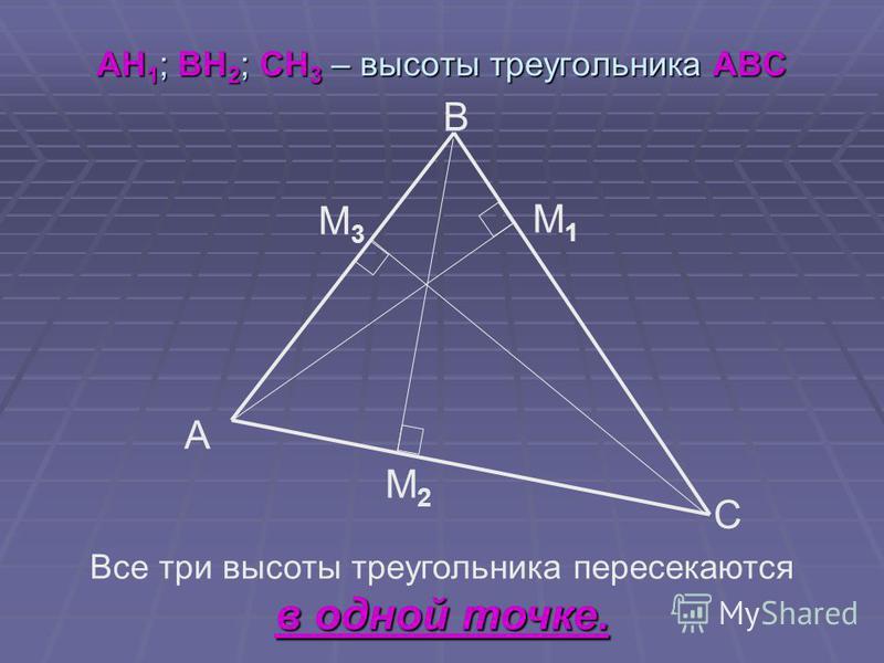АН 1 ; ВН 2 ; СН 3 – высоты треугольника АВС Все три высоты треугольника пересекаются в одной точке. B A C М1М1 М2М2 М3М3