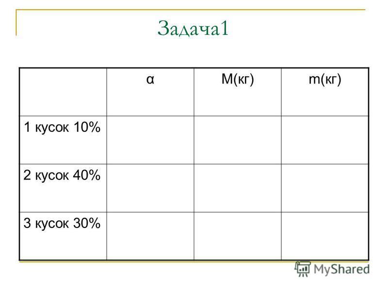 Задача 1 αМ(кг)m(кг) 1 кусок 10% 2 кусок 40% 3 кусок 30%