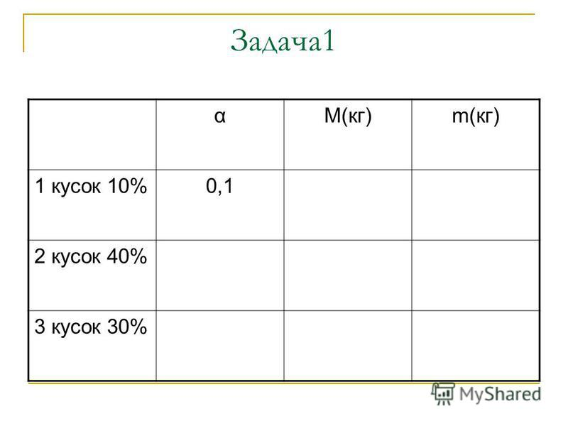Задача 1 αМ(кг)m(кг) 1 кусок 10%0,1 2 кусок 40% 3 кусок 30%