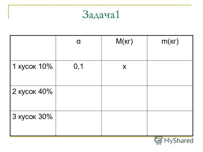 Задача 1 αМ(кг)m(кг) 1 кусок 10%0,1 х 2 кусок 40% 3 кусок 30%