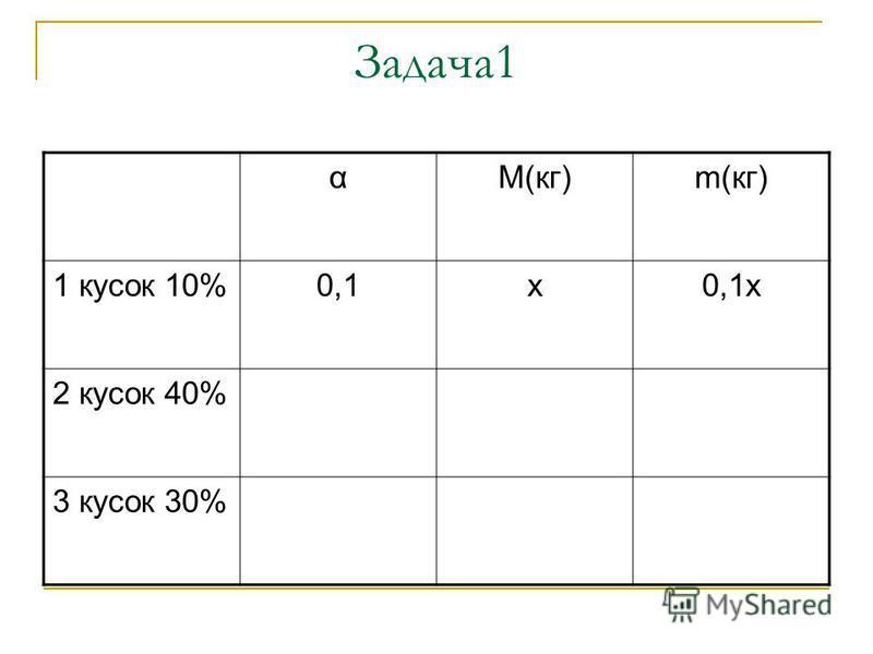 Задача 1 αМ(кг)m(кг) 1 кусок 10%0,1 х 0,1 х 2 кусок 40% 3 кусок 30%