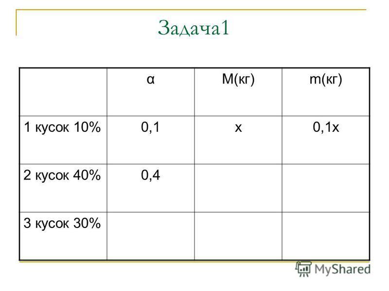 Задача 1 αМ(кг)m(кг) 1 кусок 10%0,1 х 0,1 х 2 кусок 40%0,4 3 кусок 30%