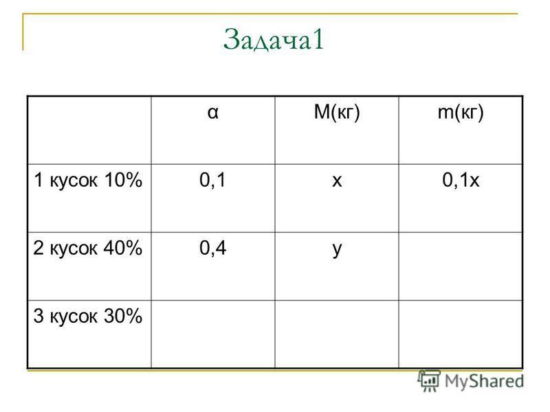 Задача 1 αМ(кг)m(кг) 1 кусок 10%0,1 х 0,1 х 2 кусок 40%0,4 у 3 кусок 30%