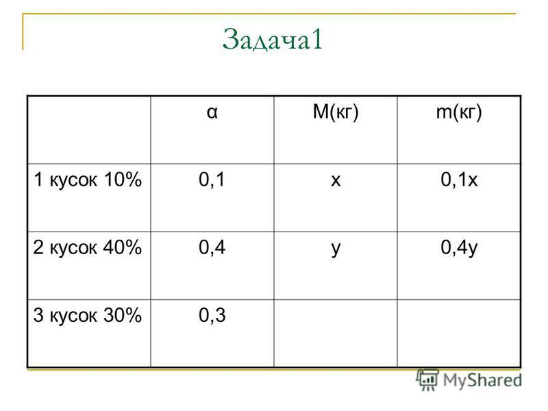 Задача 1 αМ(кг)m(кг) 1 кусок 10%0,1 х 0,1 х 2 кусок 40%0,4 у 0,4 у 3 кусок 30%0,3