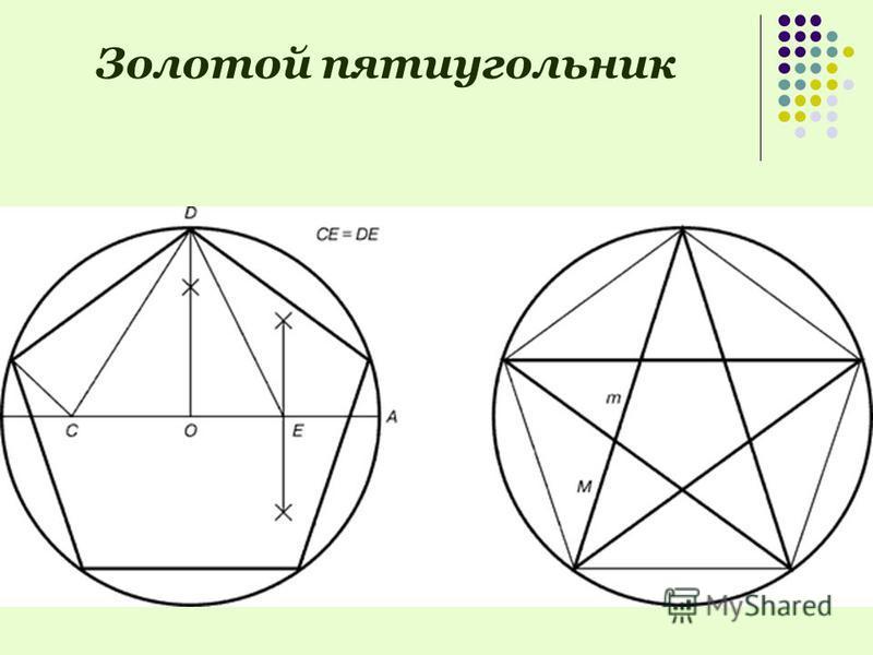 Золотой пятиугольник